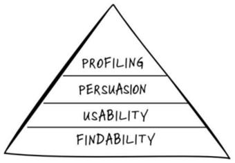 Piramide-